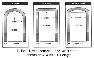 U-Bolt Measurement Diagram