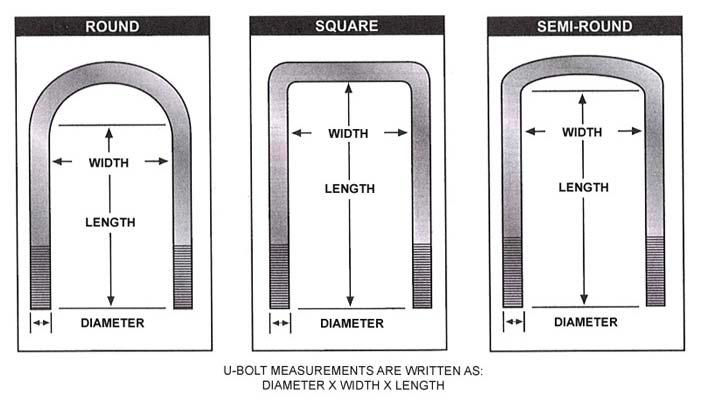 U-Bolt Measurement Diagram